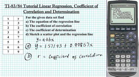 TI 83 TI-84 Linear Regression Tutorial Coefficient of