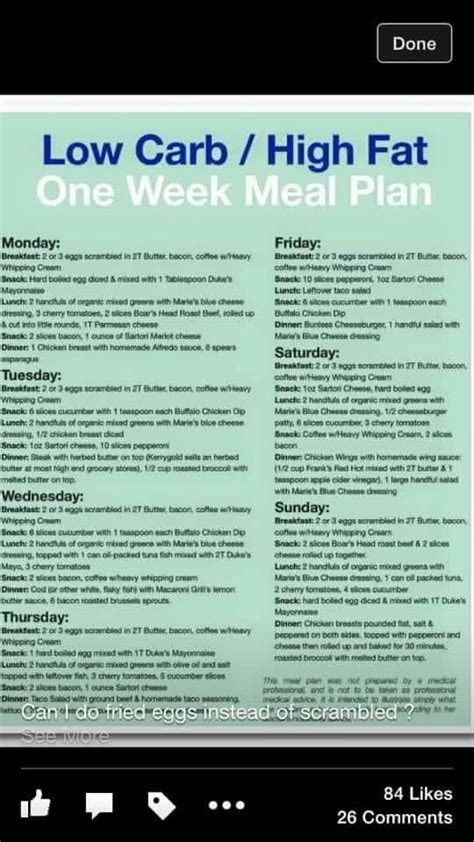 21 Day Keto Diet Plan - Simple to Follow & it Works! Buy