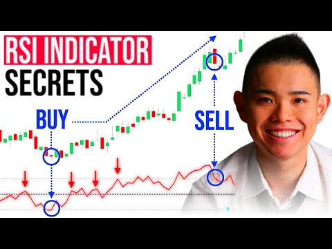 Technical Analysis- 6th Post (RSI- Relative Strength Index