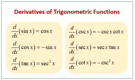 What are the Basic Trig Identities?😍