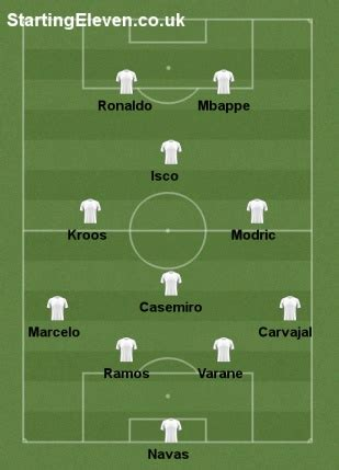 Real Madrid 2017-2018 - 191304 - User formation - Starting