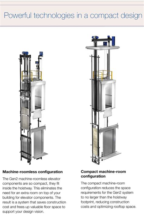 3D View of Machine - Room - Less (MRL) Elev | Apple
